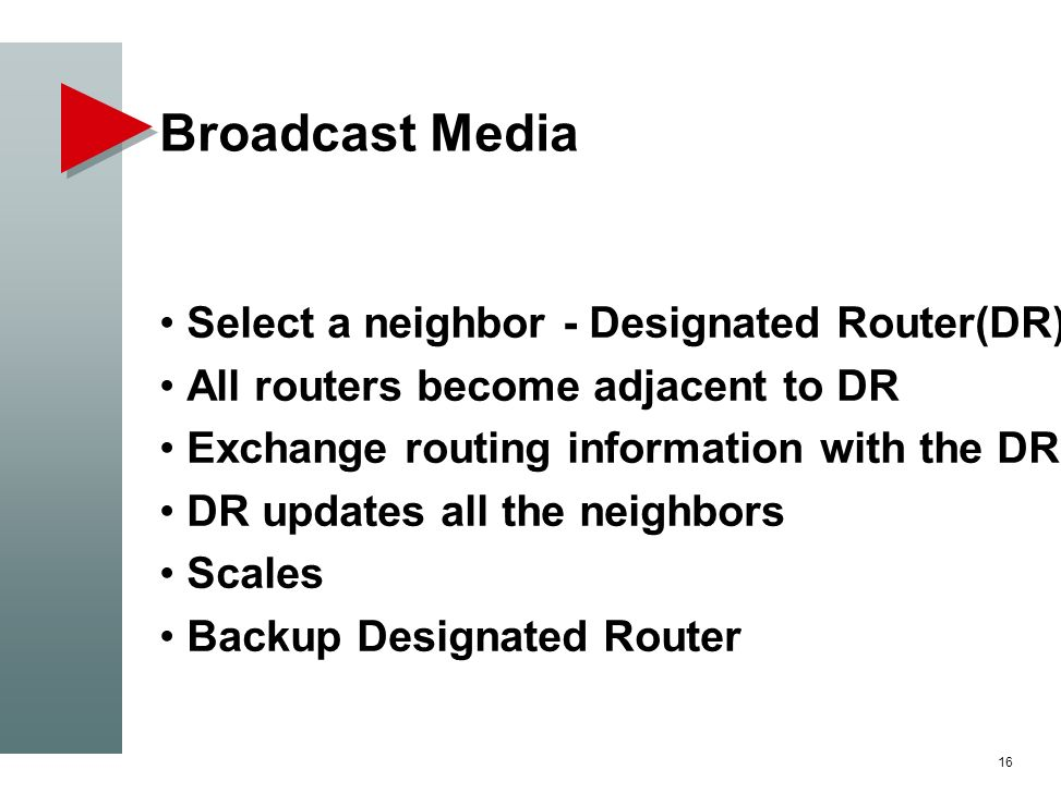 Broadcast Media Select a neighbor - Designated Router(DR) All routers become adjacent to DR Exchange routing information with the DR DR updates all th