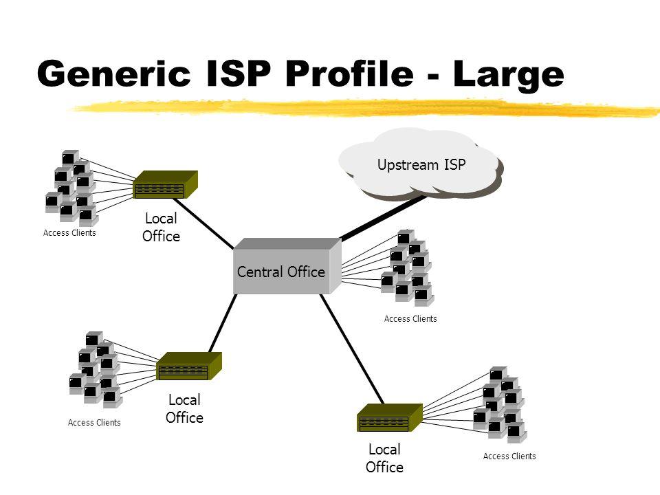 Generic ISP Profile - Medium Upstream ISP Mail Host Modem Bank Web Proxy Modem Bank Web Proxy