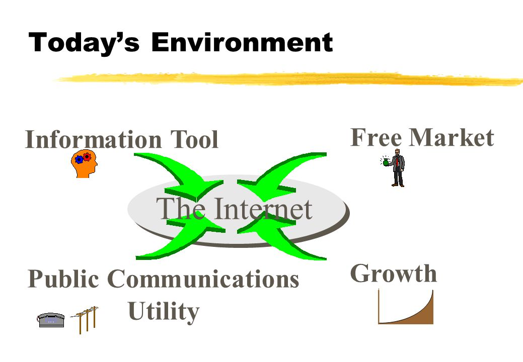 Todays Environment The Internet Information Tool Public Communications Utility Free Market Growth