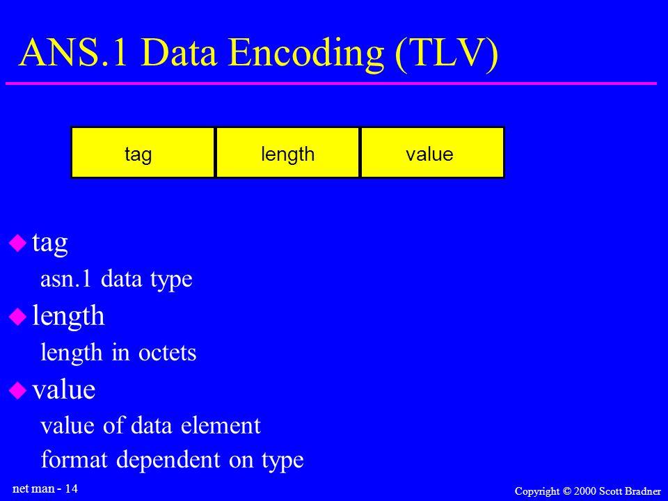 net man - 14 Copyright © 2000 Scott Bradner tag asn.1 data type length length in octets value value of data element format dependent on type ANS.1 Data Encoding (TLV) taglengthvalue