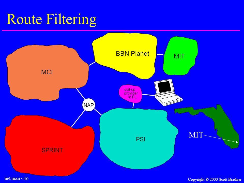 net man - 46 Copyright © 2000 Scott Bradner Route Filtering NAP MCI SPRINT PSI BBN Planet MIT dial-up provider in FL MIT