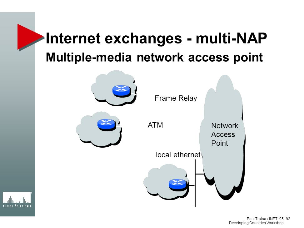 Paul Traina / INET '95 Developing Countries Workshop Internet exchanges - multi-NAP Multiple-media network access point 92 Network Access Point Frame
