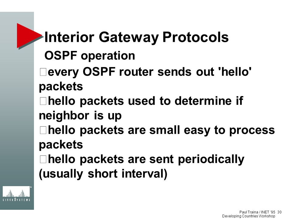 Paul Traina / INET '95 Developing Countries Workshop Interior Gateway Protocols OSPF operation every OSPF router sends out 'hello' packets hello packe