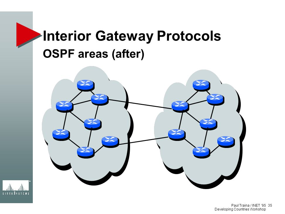 Paul Traina / INET '95 Developing Countries Workshop Interior Gateway Protocols OSPF areas (after) 35