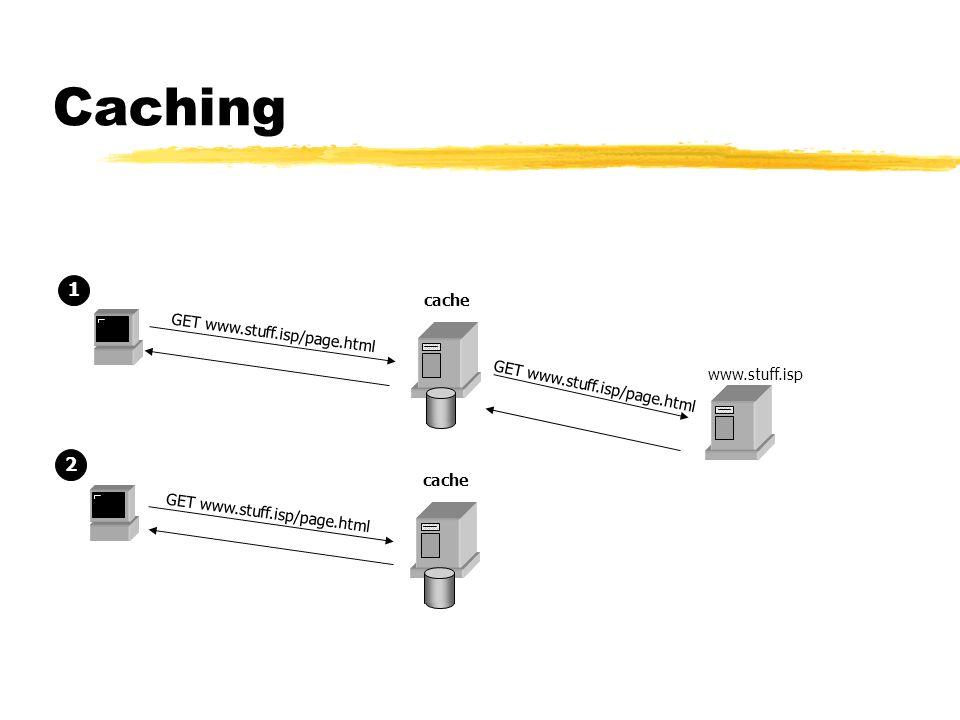 Caching GET www.stuff.isp/page.html www.stuff.isp cache GET www.stuff.isp/page.html cache 1 2