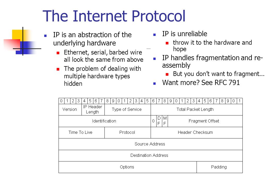 The Internet Protocol IP is an abstraction of the underlying hardware Ethernet, serial, barbed wire all look the same from above The problem of dealin