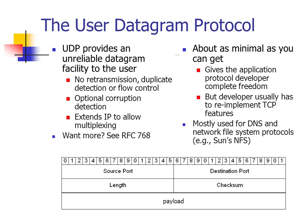 The User Datagram Protocol UDP provides an unreliable datagram facility to the user No retransmission, duplicate detection or flow control Optional co