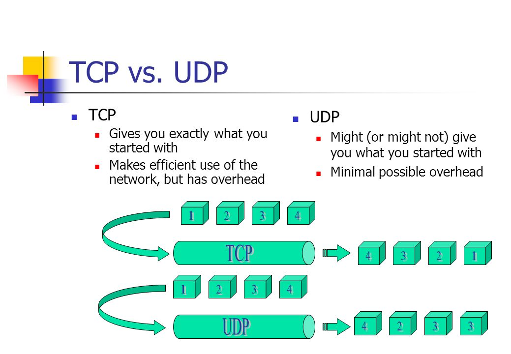 TCP vs. UDP TCP Gives you exactly what you started with Makes efficient use of the network, but has overhead UDP Might (or might not) give you what yo