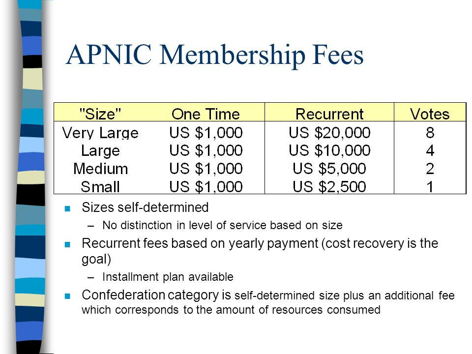 APNIC Membership Fees n Sizes self-determined –No distinction in level of service based on size n Recurrent fees based on yearly payment (cost recovery is the goal) –Installment plan available n Confederation category is self-determined size plus an additional fee which corresponds to the amount of resources consumed