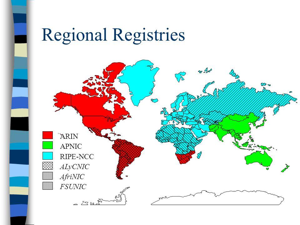 Regional Registries ARIN APNIC RIPE-NCC ALyCNIC AfriNIC FSUNIC
