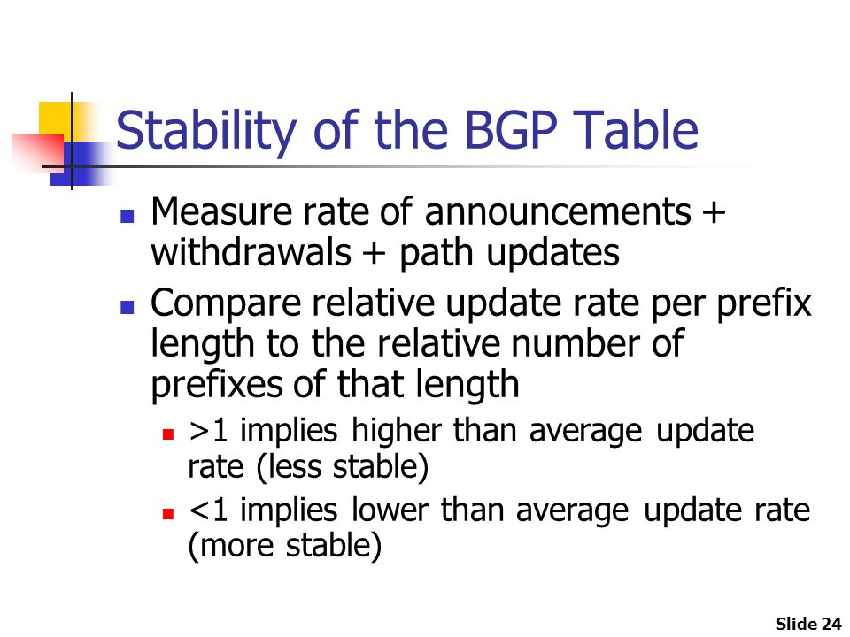 Slide 24 Stability of the BGP Table Measure rate of announcements + withdrawals + path updates Compare relative update rate per prefix length to the relative number of prefixes of that length >1 implies higher than average update rate (less stable) <1 implies lower than average update rate (more stable)