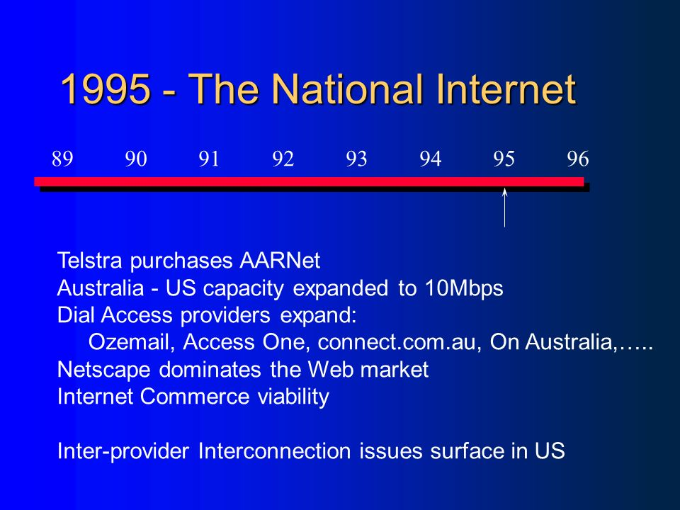 The National Internet Telstra purchases AARNet Australia - US capacity expanded to 10Mbps Dial Access providers expand: Oz , Access One, connect.com.au, On Australia,…..