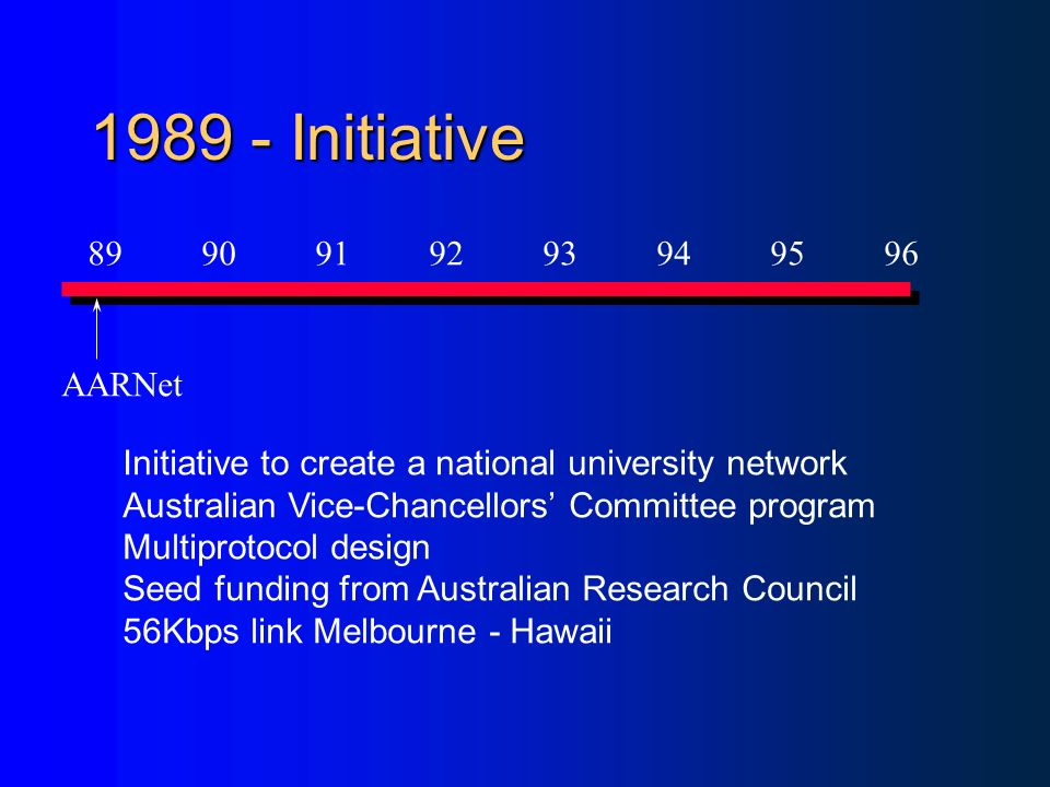 Initiative AARNet Initiative to create a national university network Australian Vice-Chancellors Committee program Multiprotocol design Seed funding from Australian Research Council 56Kbps link Melbourne - Hawaii