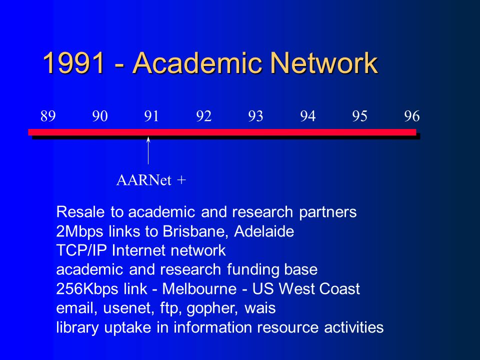 Academic Network AARNet + Resale to academic and research partners 2Mbps links to Brisbane, Adelaide TCP/IP Internet network academic and research funding base 256Kbps link - Melbourne - US West Coast  , usenet, ftp, gopher, wais library uptake in information resource activities