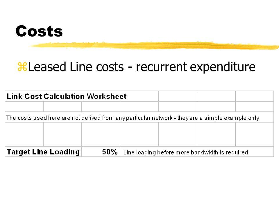 Costs zLeased Line costs - recurrent expenditure