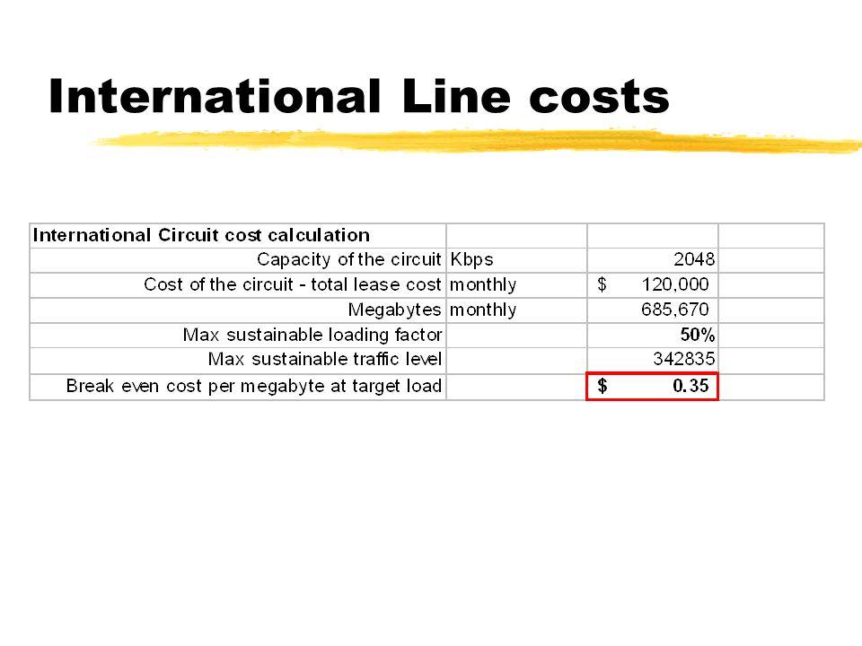 International Line costs