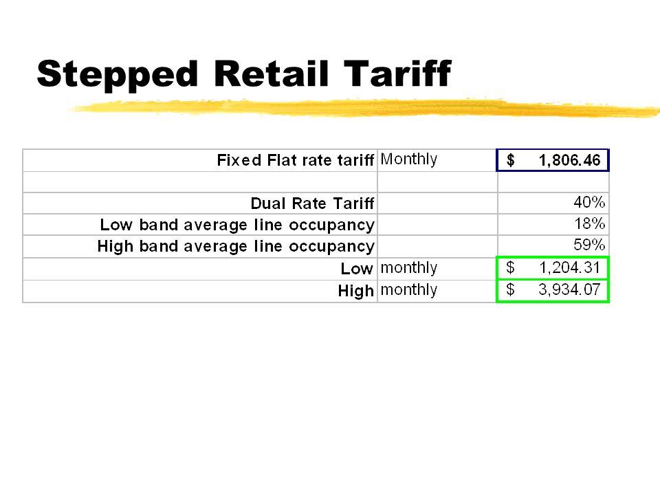 Stepped Retail Tariff