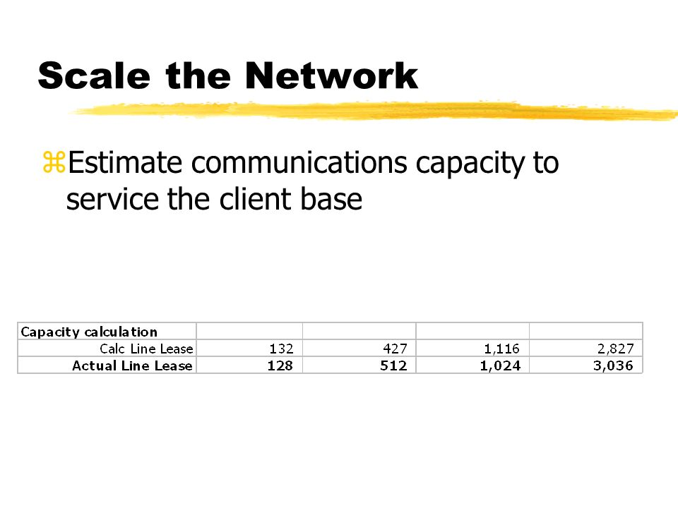Scale the Network zEstimate communications capacity to service the client base