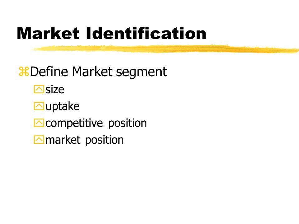 Market Identification zDefine Market segment ysize yuptake ycompetitive position ymarket position