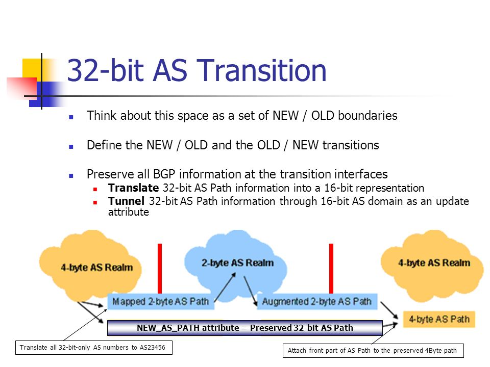 32-bit AS Transition Think about this space as a set of NEW / OLD boundaries Define the NEW / OLD and the OLD / NEW transitions Preserve all BGP infor