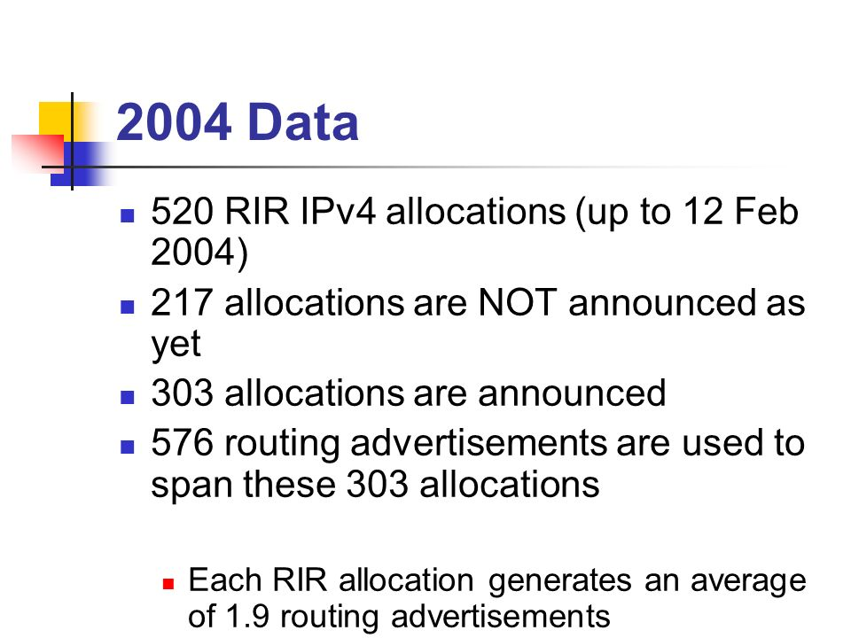2004 Data 520 RIR IPv4 allocations (up to 12 Feb 2004) 217 allocations are NOT announced as yet 303 allocations are announced 576 routing advertisements are used to span these 303 allocations Each RIR allocation generates an average of 1.9 routing advertisements