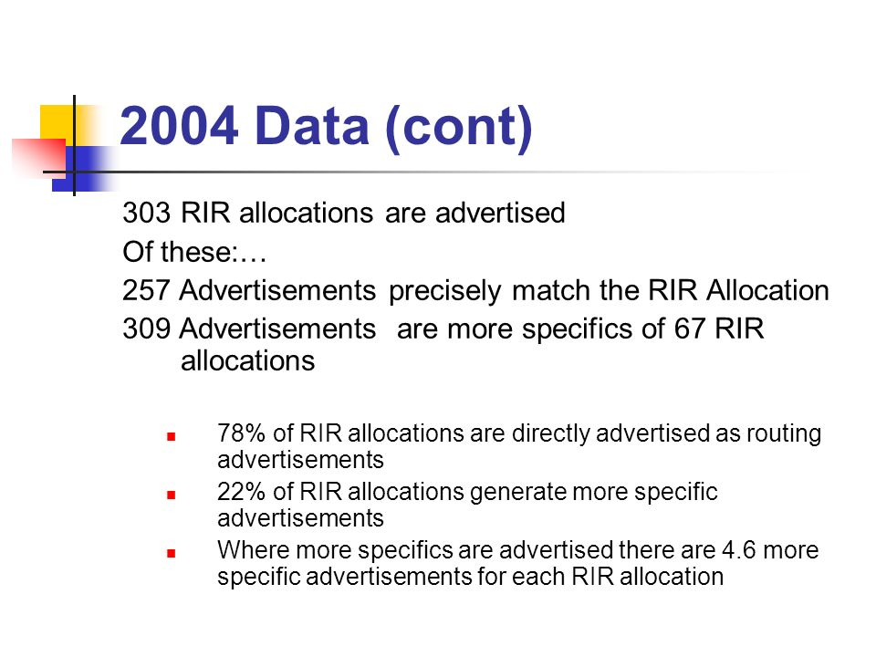 2004 Data (cont) 303RIR allocations are advertised Of these:… 257 Advertisements precisely match the RIR Allocation 309 Advertisements are more specifics of 67 RIR allocations 78% of RIR allocations are directly advertised as routing advertisements 22% of RIR allocations generate more specific advertisements Where more specifics are advertised there are 4.6 more specific advertisements for each RIR allocation