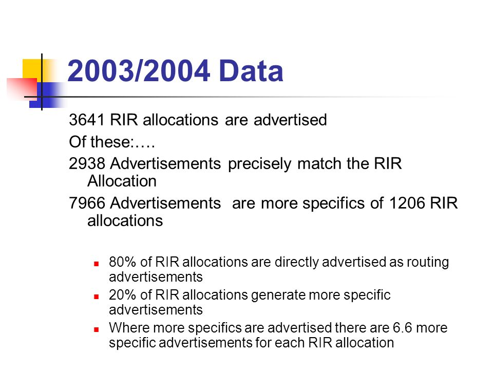 2003/2004 Data 3641 RIR allocations are advertised Of these:….