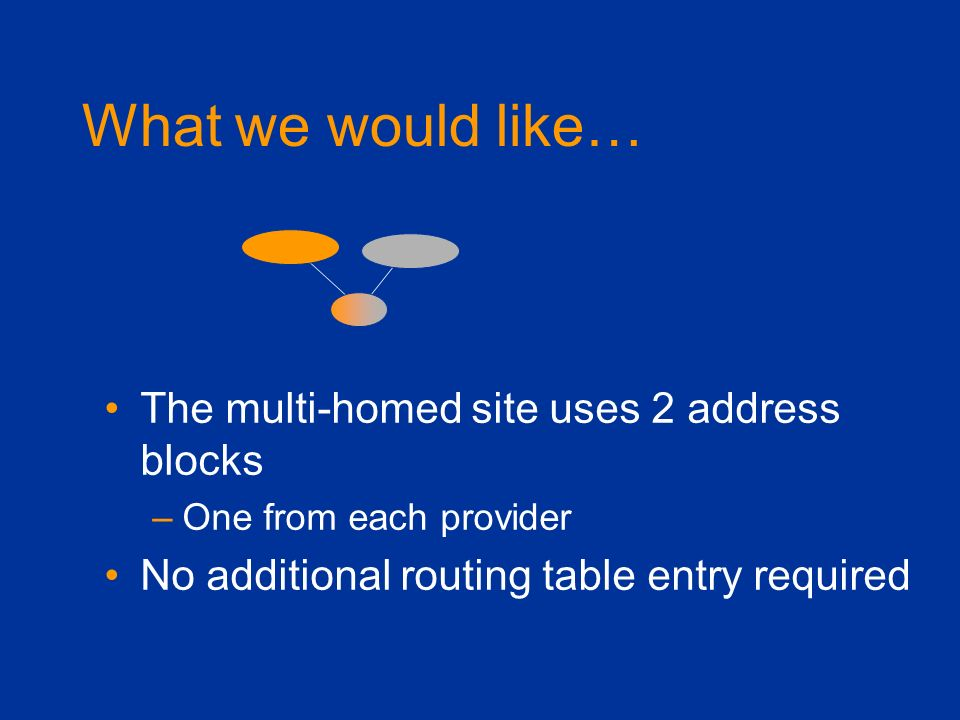 What we would like… The multi-homed site uses 2 address blocks –One from each provider No additional routing table entry required