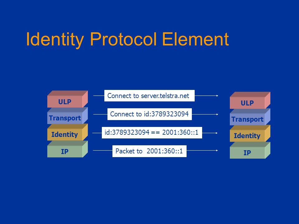 IP Identity Protocol Element Identity Transport ULP IP Identity Transport ULP Connect to server.telstra.net Connect to id:3789323094 id:3789323094 ==