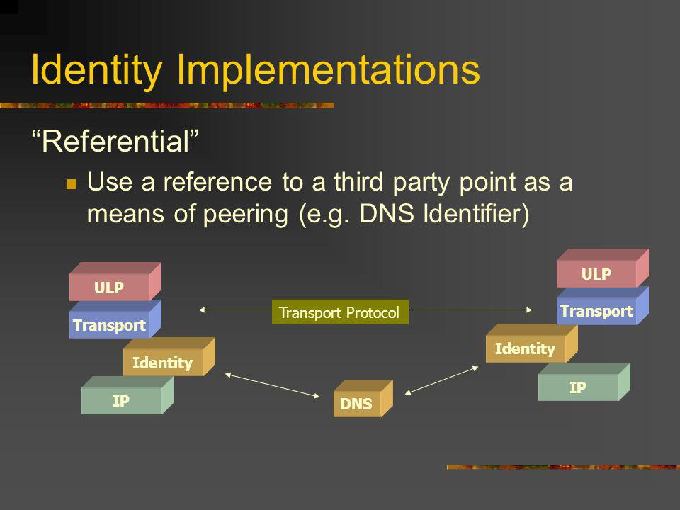 Identity Implementations Referential Use a reference to a third party point as a means of peering (e.g.
