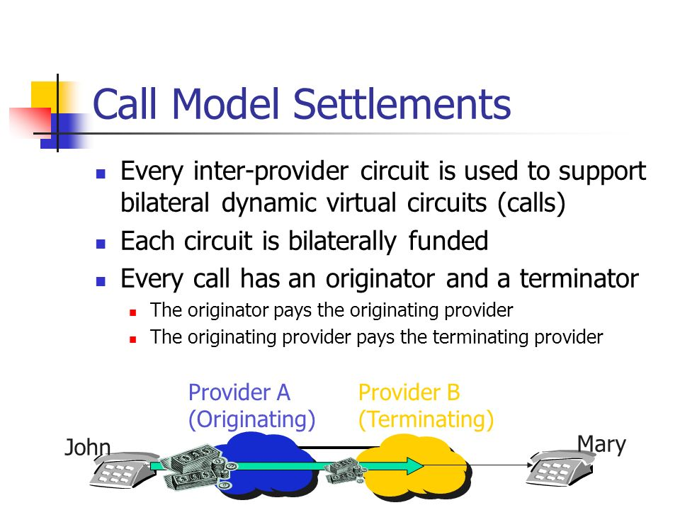 Technology Trends for Cable Systems 12345 Years 1 2 3 4 5 Growth Factor Optical Transmission Capacity Switching Capacity (Moores Law) Part of the changing nature of the Internet is an outcome of the rapidly decreasing cost of packet carriage and packet switching.