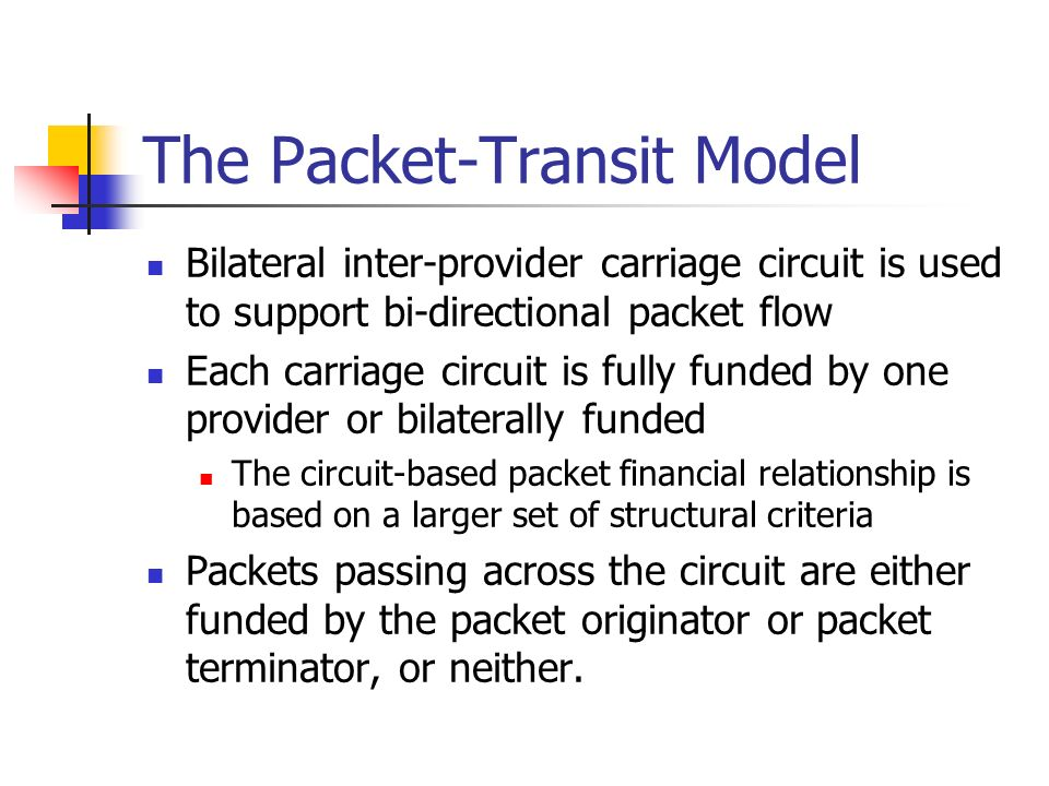 The Packet-Transit Model Every packet passing through a network has only two potential sources of funding: the sender and the recipient Every packet in the Internet today is bilaterally partial path funded: Sender-pays, then Hand-over, then Receiver pays Sender Receiver Sender pays For transit Receiver pays For transit Handover