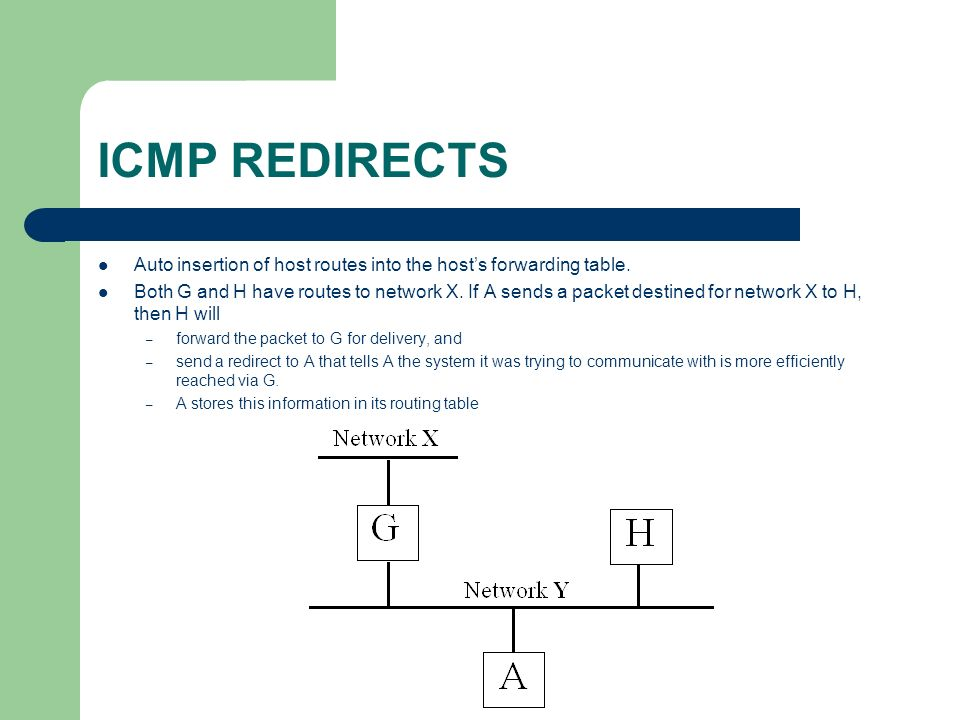ICMP REDIRECTS Auto insertion of host routes into the hosts forwarding table.