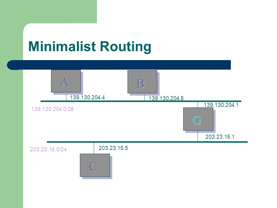 Minimalist Routing A B G C / /24