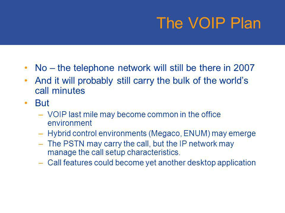VOIP as a signalling problem How can you map the E.164 telephone number space into the Internet environment.