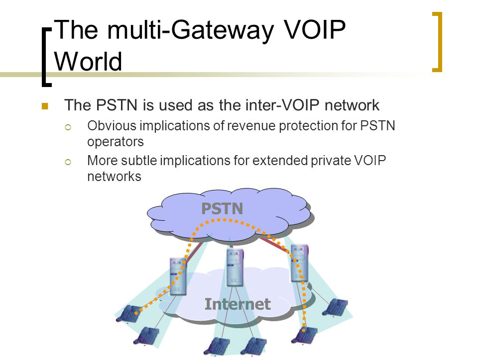 The multi-Gateway VOIP World The PSTN is used as the inter-VOIP network Obvious implications of revenue protection for PSTN operators More subtle impl