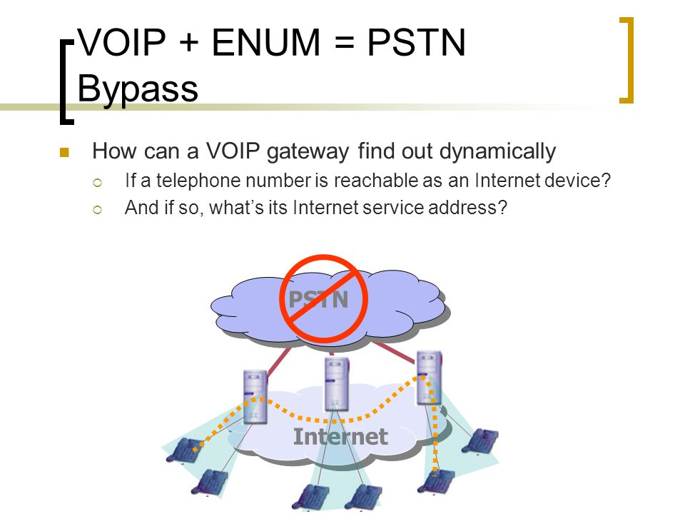 VOIP + ENUM = PSTN Bypass How can a VOIP gateway find out dynamically If a telephone number is reachable as an Internet device? And if so, whats its I
