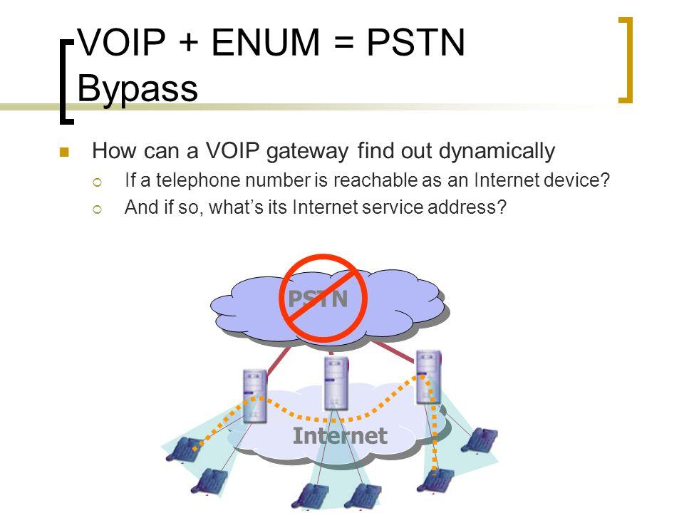 How does ENUM Work.