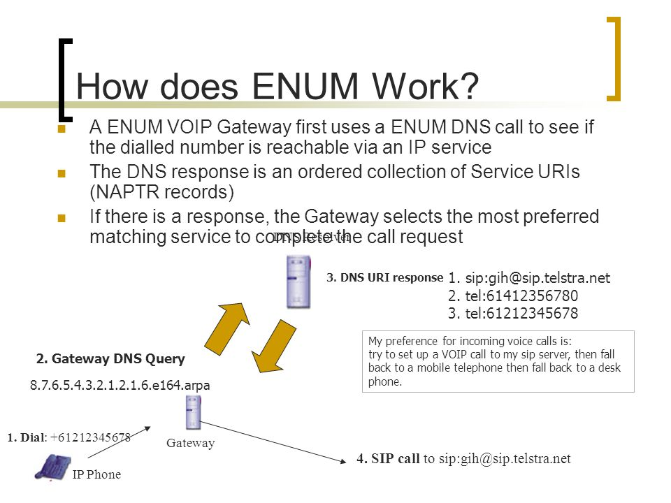 How does ENUM Work? A ENUM VOIP Gateway first uses a ENUM DNS call to see if the dialled number is reachable via an IP service The DNS response is an