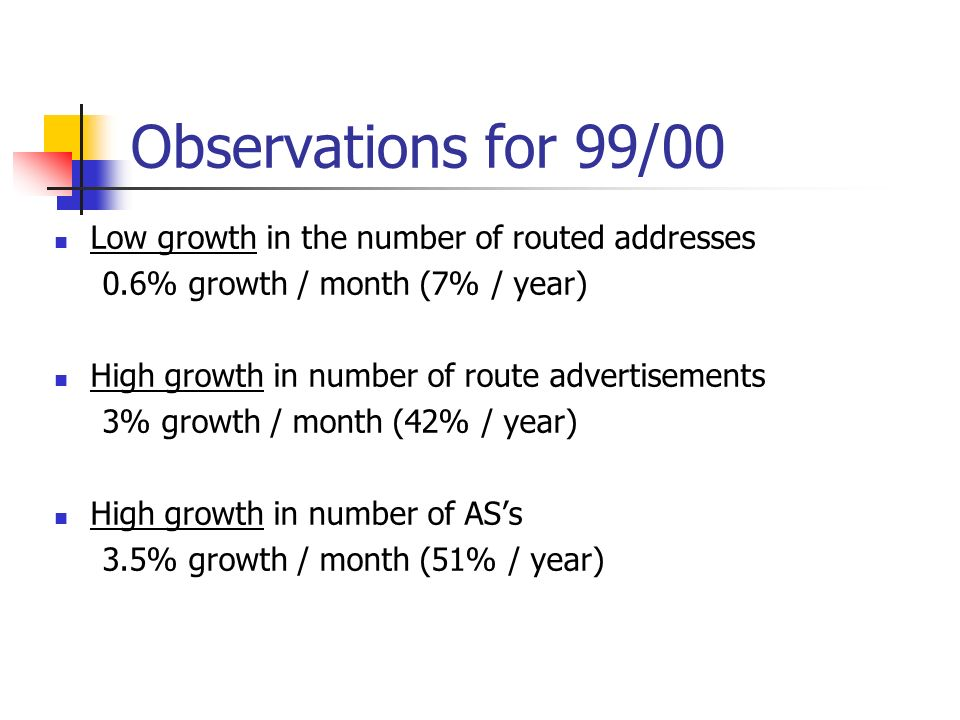 Observations for 99/00 Low growth in the number of routed addresses 0.6% growth / month (7% / year) High growth in number of route advertisements 3% growth / month (42% / year) High growth in number of ASs 3.5% growth / month (51% / year)