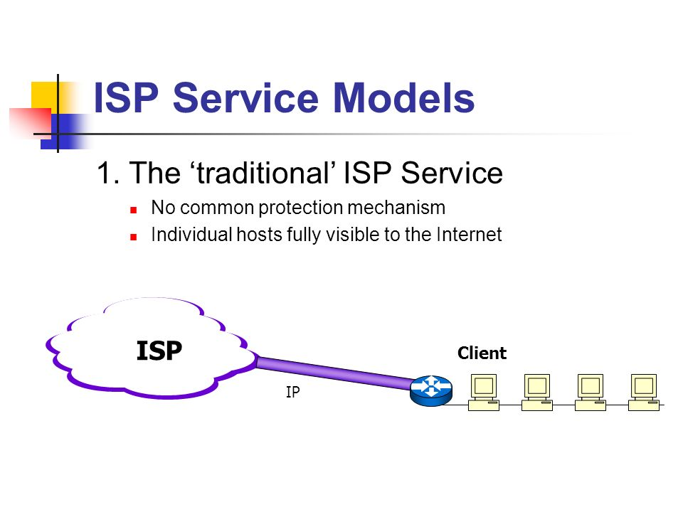ISP Service Models 1. The traditional ISP Service No common protection mechanism Individual hosts fully visible to the Internet ISP Client IP