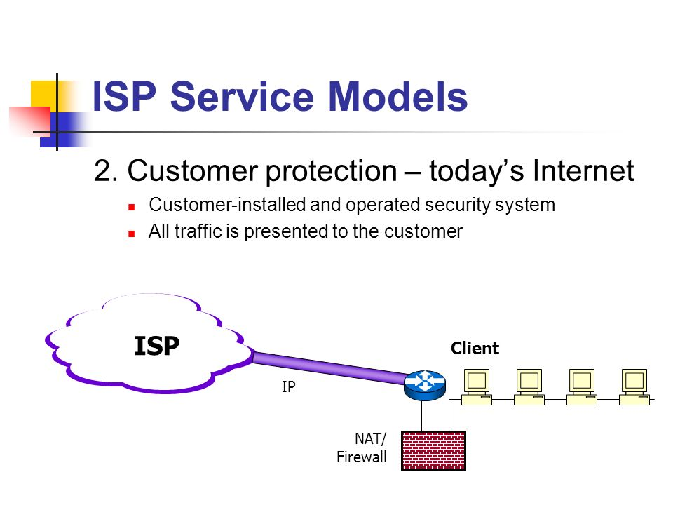 ISP Service Models 2. Customer protection – todays Internet Customer-installed and operated security system All traffic is presented to the customer I