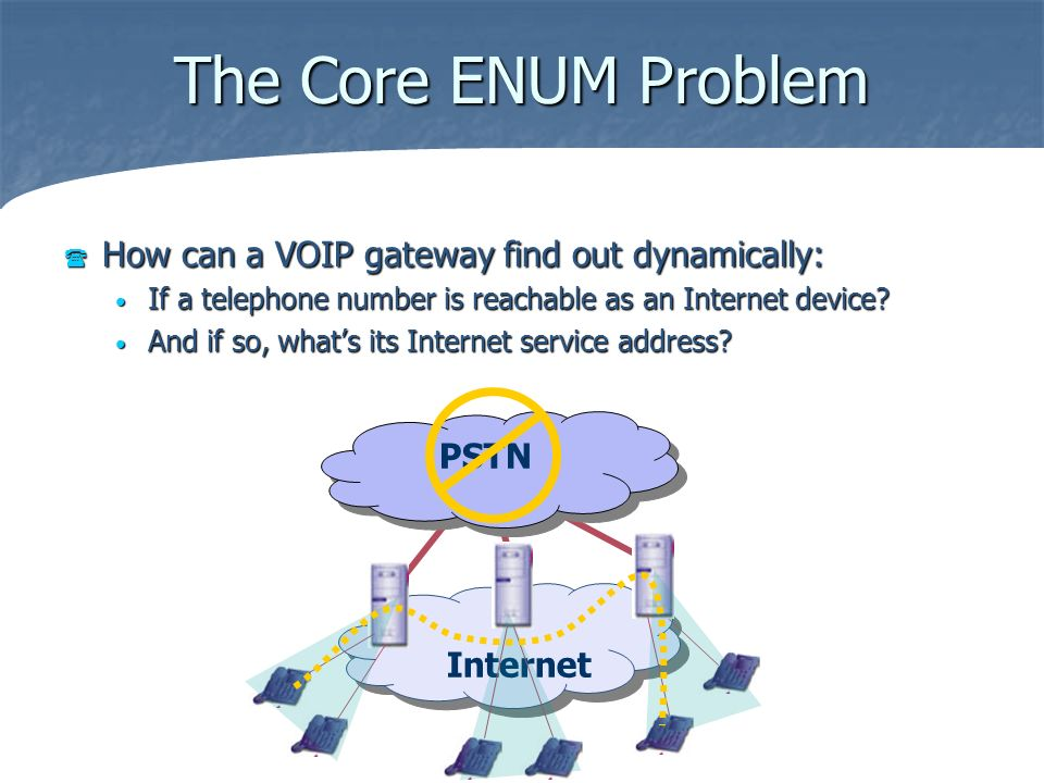 The Core ENUM Problem How can a VOIP gateway find out dynamically: How can a VOIP gateway find out dynamically: If a telephone number is reachable as
