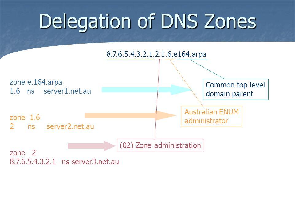 zone e.164.arpa 1.6 ns server1.net.au zone 1.6 2 ns server2.net.au zone 2 8.7.6.5.4.3.2.1 ns server3.net.au Delegation of DNS Zones 8.7.6.5.4.3.2.1.2.