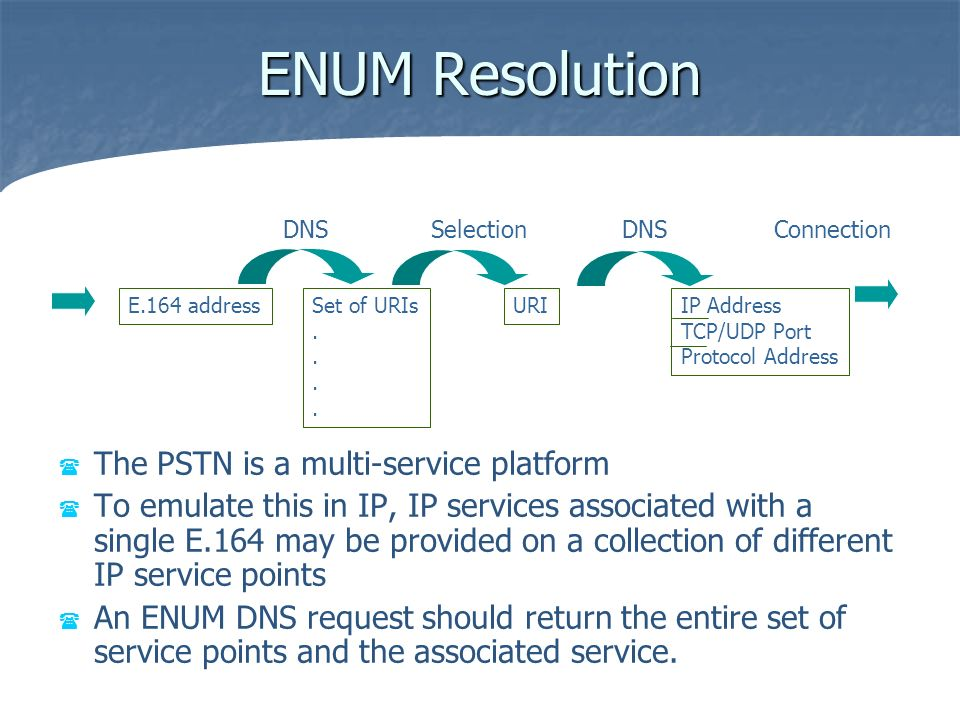 ENUM Resolution The PSTN is a multi-service platform To emulate this in IP, IP services associated with a single E.164 may be provided on a collection