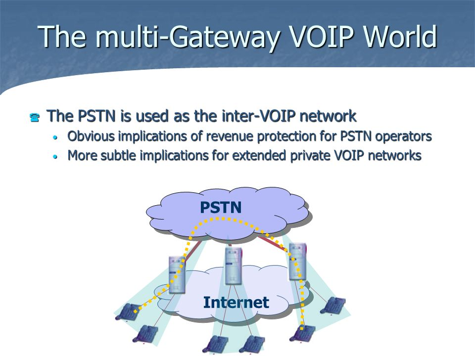 The multi-Gateway VOIP World The PSTN is used as the inter-VOIP network The PSTN is used as the inter-VOIP network Obvious implications of revenue pro