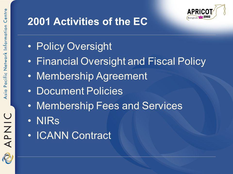 2002 Planning Activities Membership Survey –Followup actions being undertaken APNIC Workplan for 2002 2002 APNIC Budget