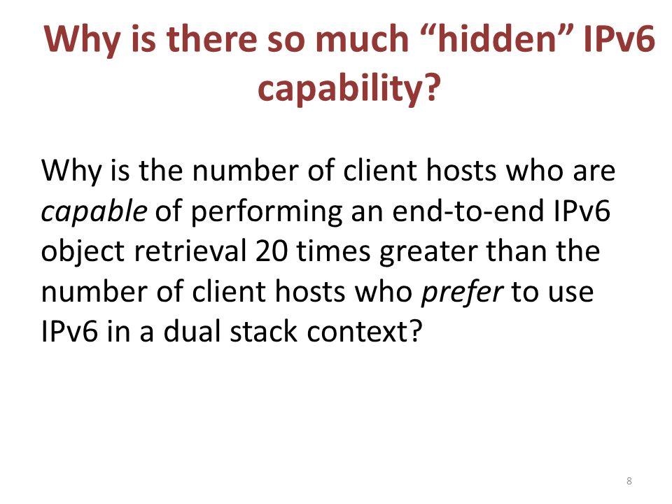 Dual-Stack V6 Preferred by Address Type V6 Unicast 6to4 Teredo 0.1% 0.5% 0.3% 9 NovDecJanFebMar