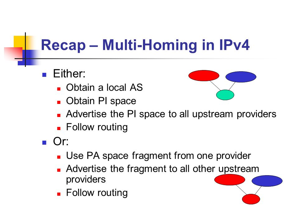 Recap – Multi-Homing in IPv4 Either: Obtain a local AS Obtain PI space Advertise the PI space to all upstream providers Follow routing Or: Use PA space fragment from one provider Advertise the fragment to all other upstream providers Follow routing