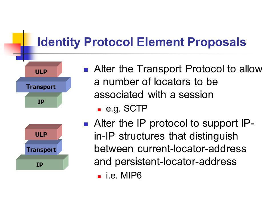 Identity Protocol Element Proposals Alter the Transport Protocol to allow a number of locators to be associated with a session e.g.